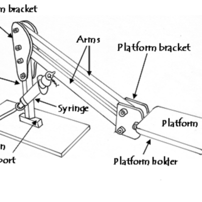 Horizontal lift Diagram